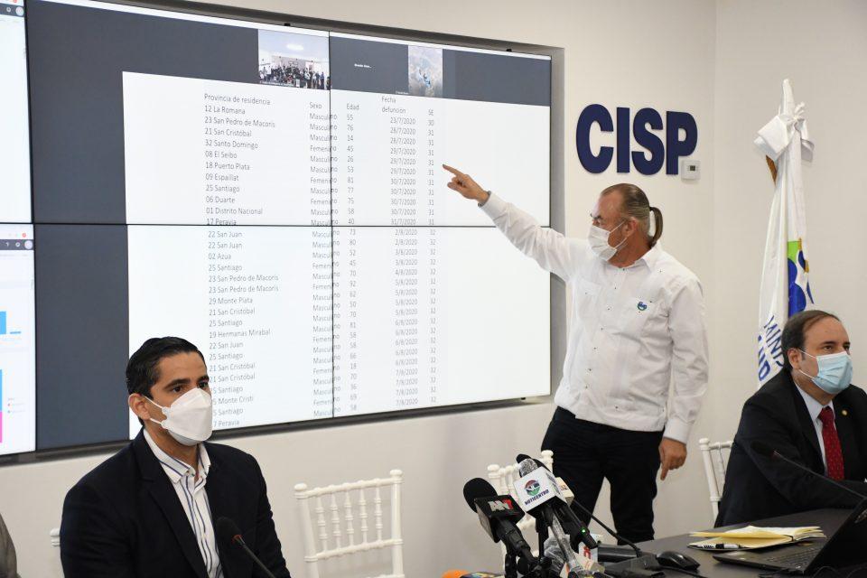 Salud Pública informa desciende fallecimientos por COVID-19, durante el mes de agosto